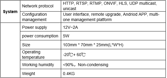 Technical Parameter of 4K Mini 1*HDMI IPTV Encoder